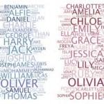 Статистика детских имен